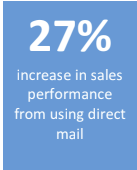 Direct mail marketing statistic 4