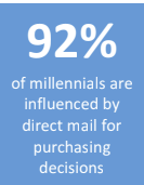 Direct mail marketing statistic 3