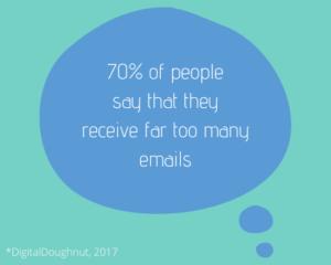 Bulk email marketing statistic 2