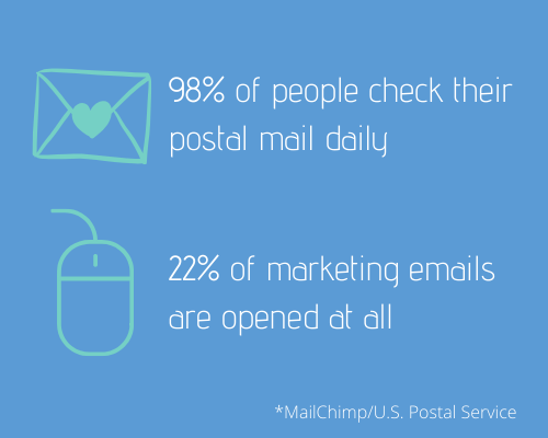 Email versus International Direct Mail Marketing
