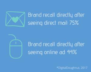 Bulk email marketing statistic 1